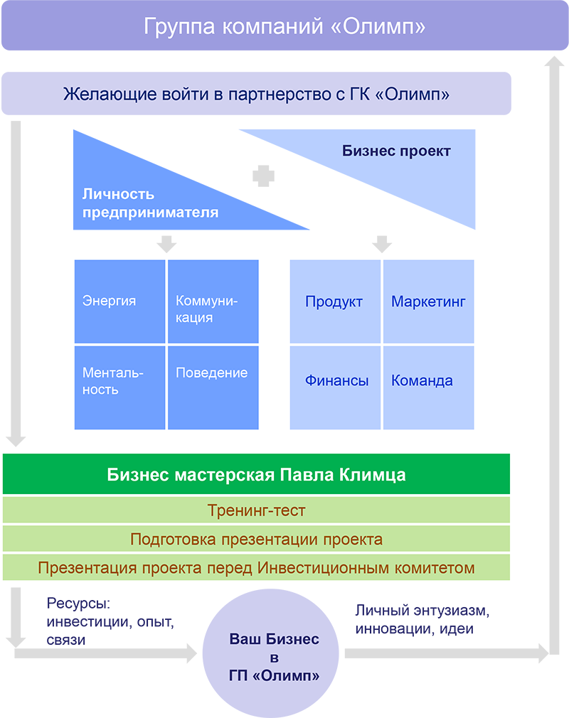 Workshop_scheme.ru